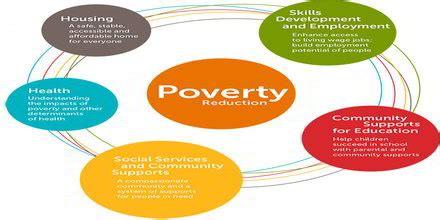 Causes Of Poverty Essay Examples Kibin